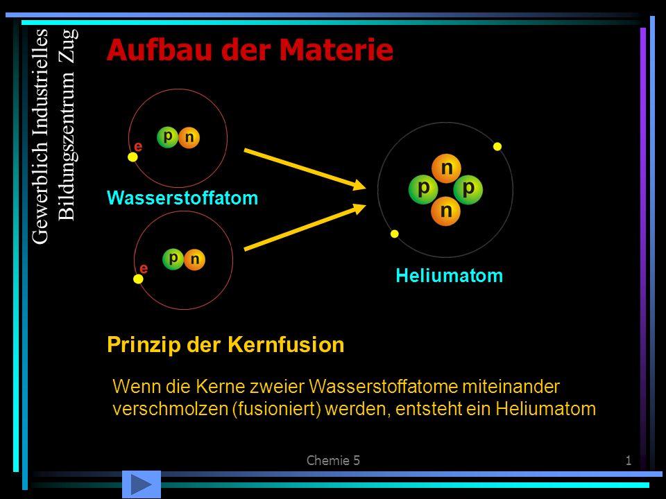 Chemie 51 Prinzip der Kernfusion Wenn die Kerne zweier Wasserstoffatome miteinander verschmolzen (fusioniert) werden, entsteht ein Heliumatom Aufbau d