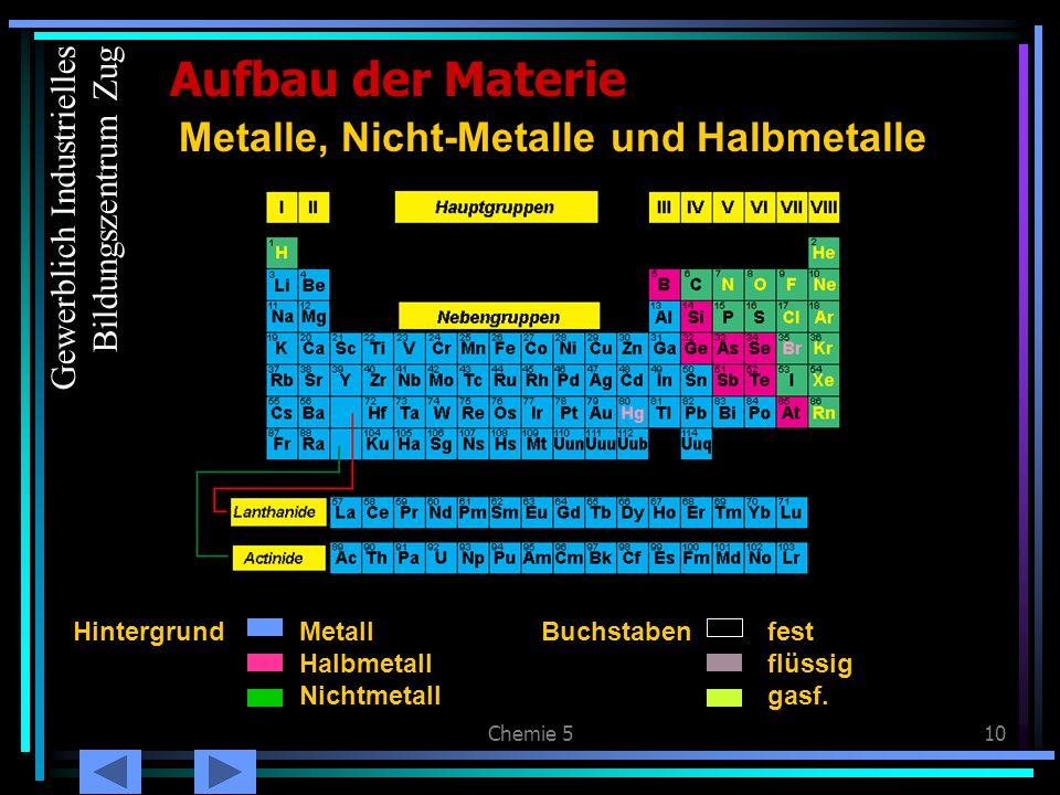 Chemie 510 Buchstaben fest flüssig gasf. Hintergrund Metall Halbmetall Nichtmetall Aufbau der Materie Metalle, Nicht-Metalle und Halbmetalle Gewerblic