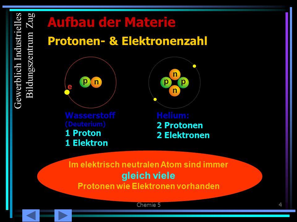 Chemie 54 Protonen- & Elektronenzahl Aufbau der Materie Im elektrisch neutralen Atom sind immer gleich viele Protonen wie Elektronen vorhanden Wassers