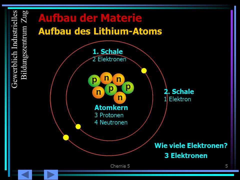 Chemie 55 Aufbau des Lithium-Atoms Aufbau der Materie Atomkern 3 Protonen 4 Neutronen 2. Schale 1 Elektron 1. Schale 2 Elektronen Wie viele Elektronen