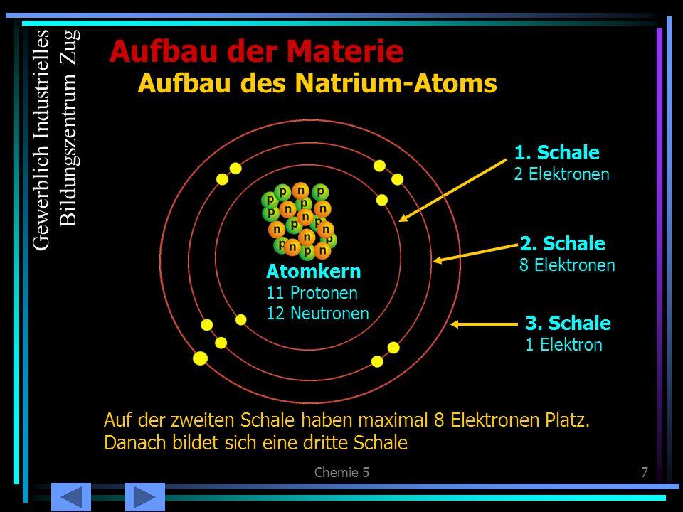 Chemie 57 Atomkern 11 Protonen 12 Neutronen Aufbau der Materie 1. Schale 2 Elektronen 3. Schale 1 Elektron 2. Schale 8 Elektronen Aufbau des Natrium-A