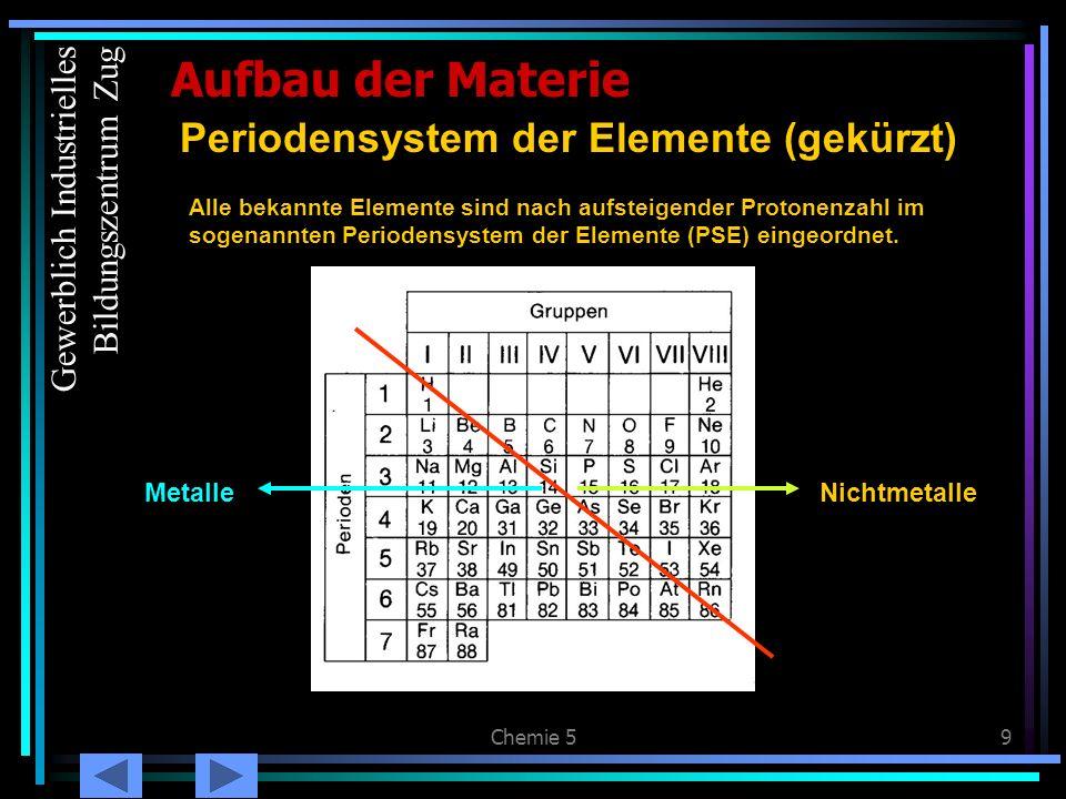 Chemie 59 Aufbau der Materie Periodensystem der Elemente (gekürzt) Alle bekannte Elemente sind nach aufsteigender Protonenzahl im sogenannten Perioden