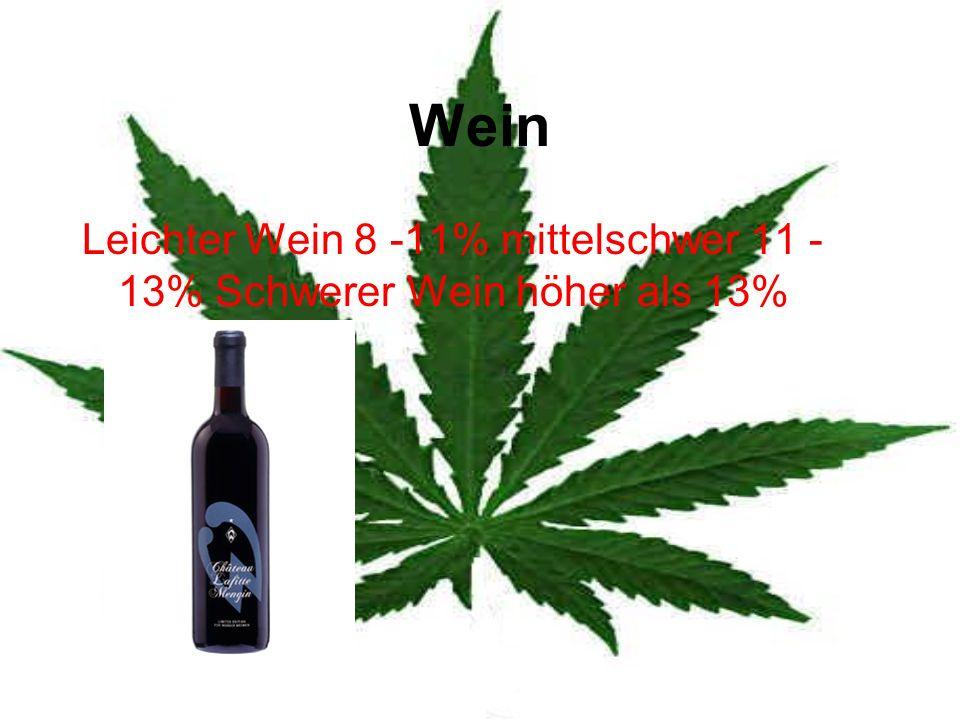 Wein Leichter Wein 8 -11% mittelschwer 11 - 13% Schwerer Wein höher als 13%