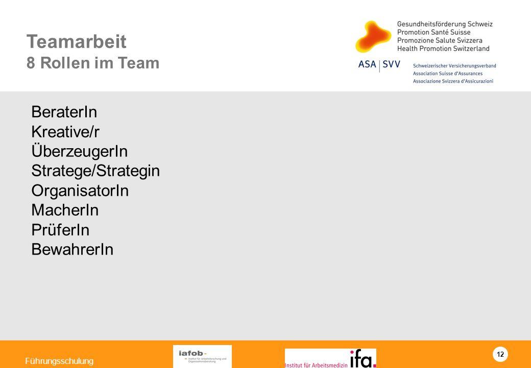 12 Führungsschulung Teamarbeit 8 Rollen im Team BeraterIn Kreative/r ÜberzeugerIn Stratege/Strategin OrganisatorIn MacherIn PrüferIn BewahrerIn