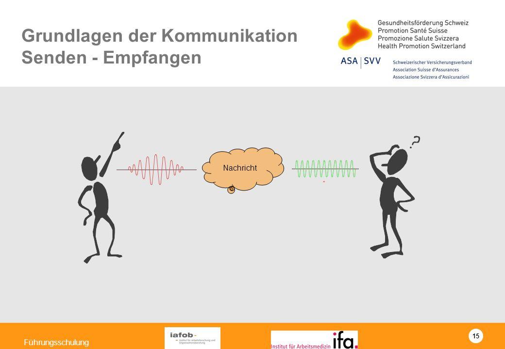 15 Führungsschulung Nachricht Grundlagen der Kommunikation Senden - Empfangen