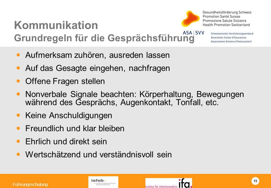 19 Führungsschulung Kommunikation Grundregeln für die Gesprächsführung Aufmerksam zuhören, ausreden lassen Auf das Gesagte eingehen, nachfragen Offene