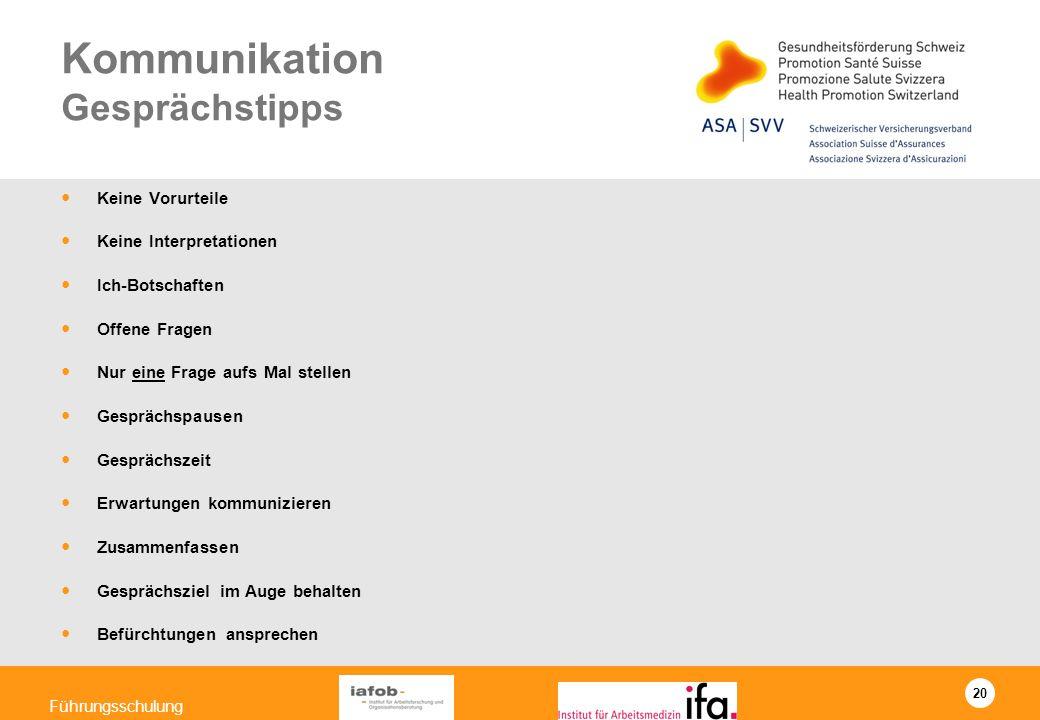 20 Führungsschulung Kommunikation Gesprächstipps Keine Vorurteile Keine Interpretationen Ich-Botschaften Offene Fragen Nur eine Frage aufs Mal stellen