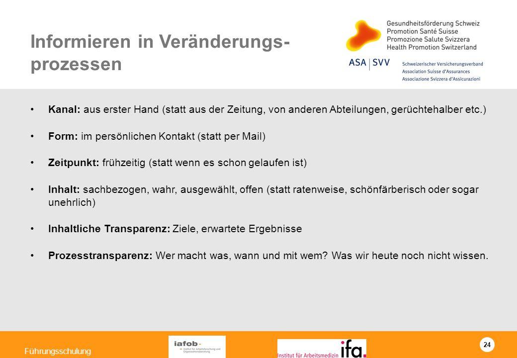 24 Führungsschulung Informieren in Veränderungs- prozessen Kanal: aus erster Hand (statt aus der Zeitung, von anderen Abteilungen, gerüchtehalber etc.