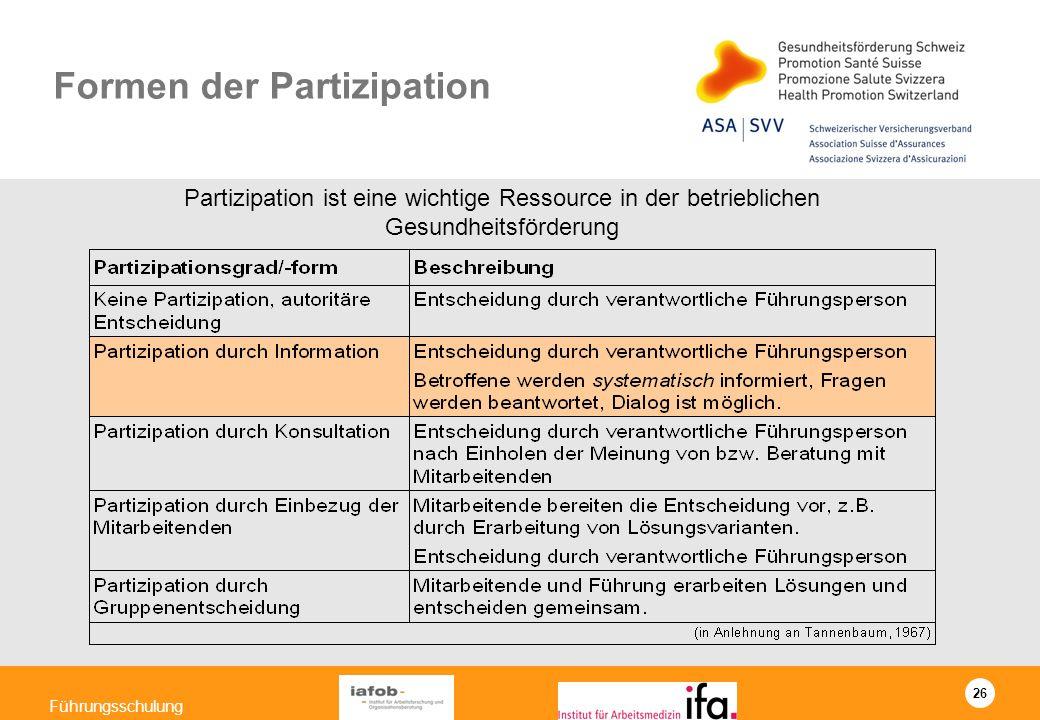 26 Führungsschulung Formen der Partizipation Partizipation ist eine wichtige Ressource in der betrieblichen Gesundheitsförderung