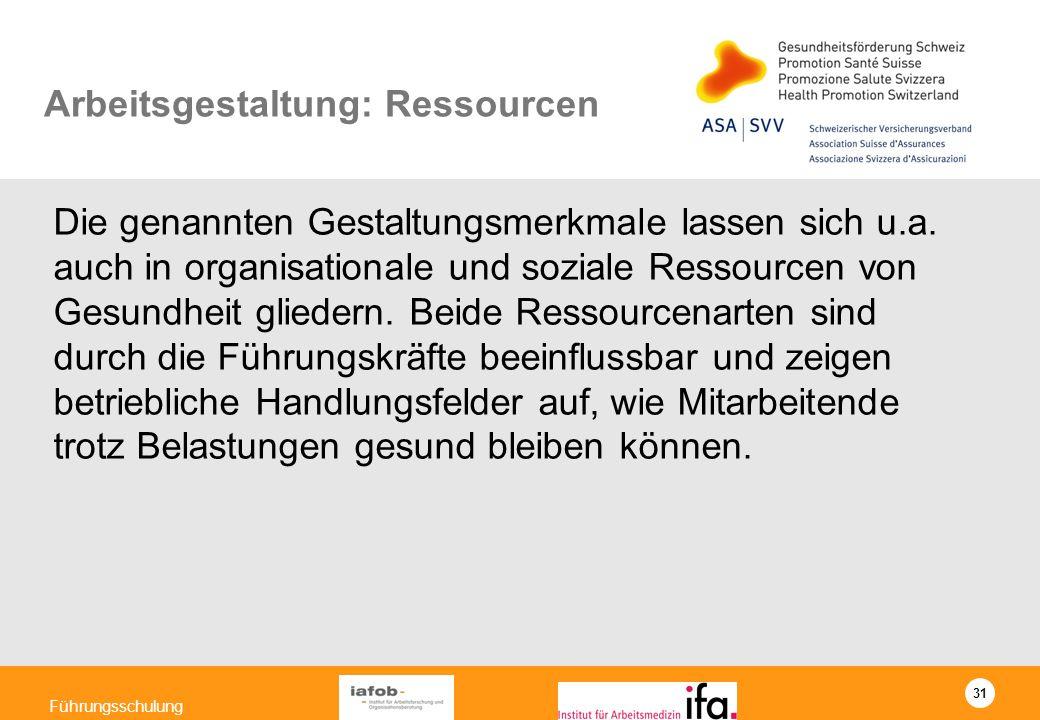 31 Führungsschulung Arbeitsgestaltung: Ressourcen Die genannten Gestaltungsmerkmale lassen sich u.a. auch in organisationale und soziale Ressourcen vo