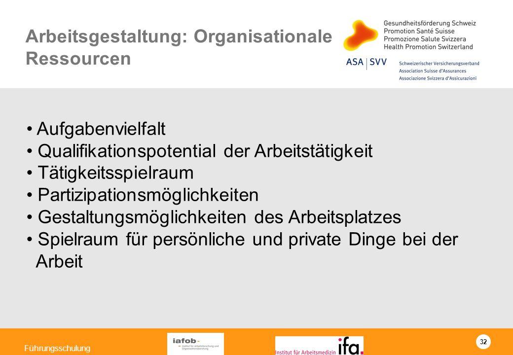 32 Führungsschulung Arbeitsgestaltung: Organisationale Ressourcen Aufgabenvielfalt Qualifikationspotential der Arbeitstätigkeit Tätigkeitsspielraum Pa