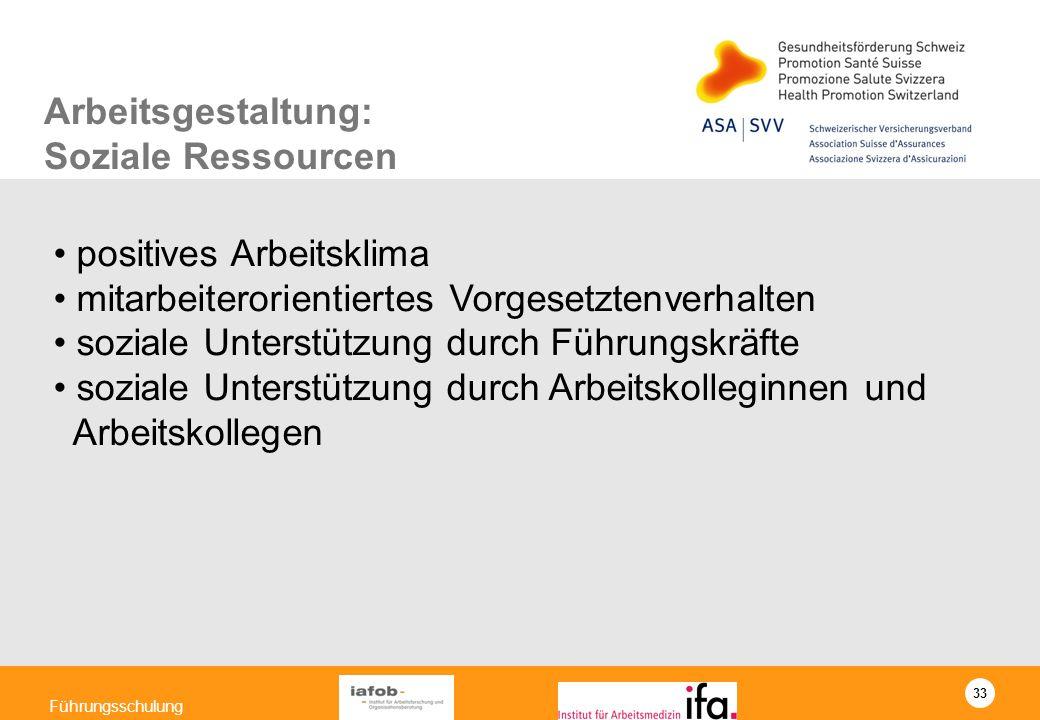 33 Führungsschulung Arbeitsgestaltung: Soziale Ressourcen positives Arbeitsklima mitarbeiterorientiertes Vorgesetztenverhalten soziale Unterstützung d