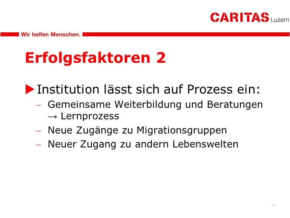 11 Erfolgsfaktoren 2 Institution lässt sich auf Prozess ein: Gemeinsame Weiterbildung und Beratungen Lernprozess Neue Zugänge zu Migrationsgruppen Neu