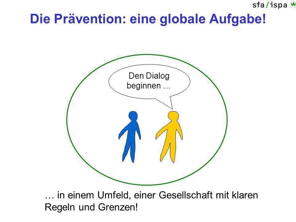 Den Dialog beginnen … … in einem Umfeld, einer Gesellschaft mit klaren Regeln und Grenzen! Die Prävention: eine globale Aufgabe!