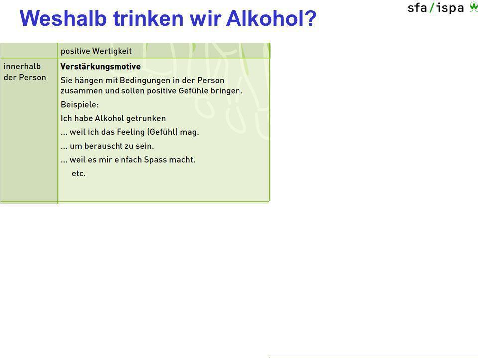 Weshalb trinken wir Alkohol?