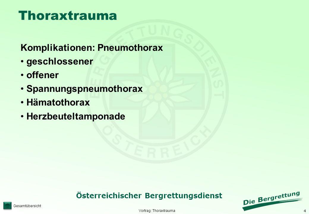 4 Österreichischer Bergrettungsdienst Gesamtübersicht Thoraxtrauma Komplikationen: Pneumothorax geschlossener offener Spannungspneumothorax Hämatothor