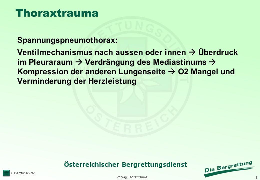 6 Österreichischer Bergrettungsdienst Gesamtübersicht Thoraxtrauma Hämatothorax: Blutung in den Pleuraraum druch direkte Lungenverletzung durch gebrochene Rippen oder Gegenstände Beeinträchtigung der Lungenfunktion und Volumenmangelschock Vortrag: Thoraxtrauma