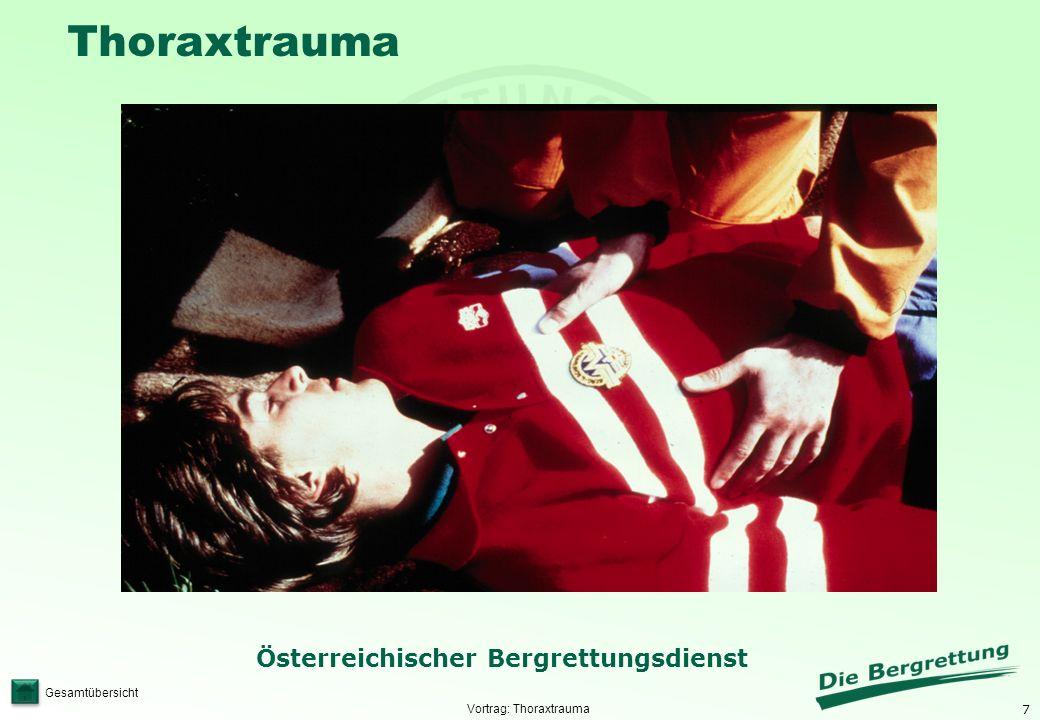 7 Österreichischer Bergrettungsdienst Gesamtübersicht Thoraxtrauma Vortrag: Thoraxtrauma