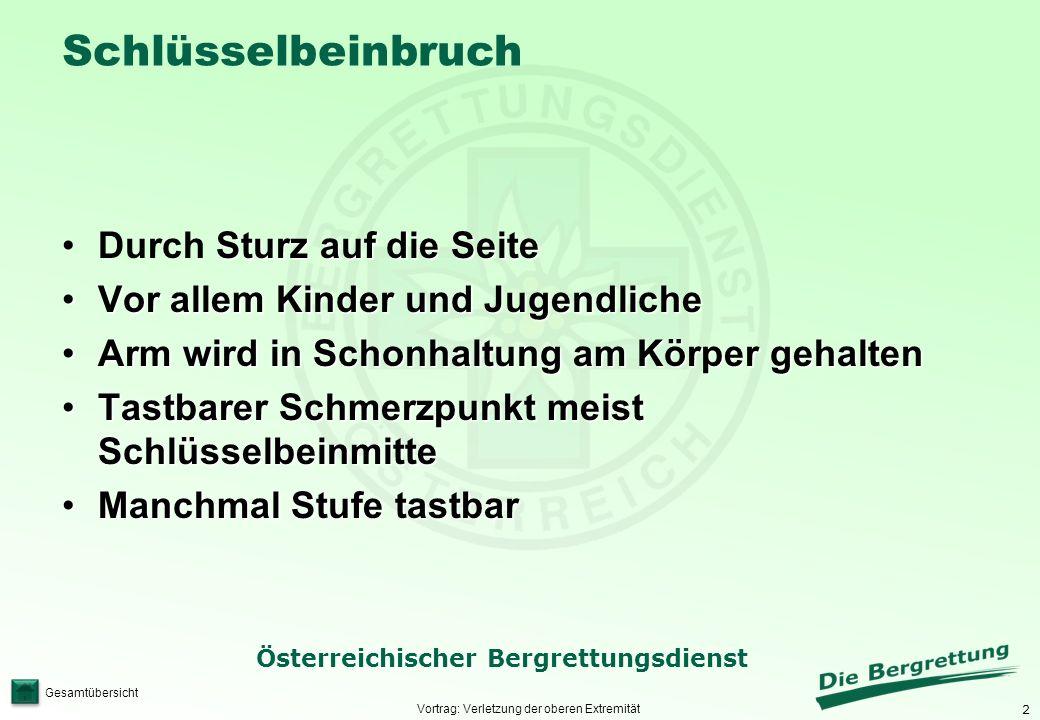 2 Österreichischer Bergrettungsdienst Gesamtübersicht Schlüsselbeinbruch Vortrag: Verletzung der oberen Extremität Sturz auf die SeiteDurch Sturz auf