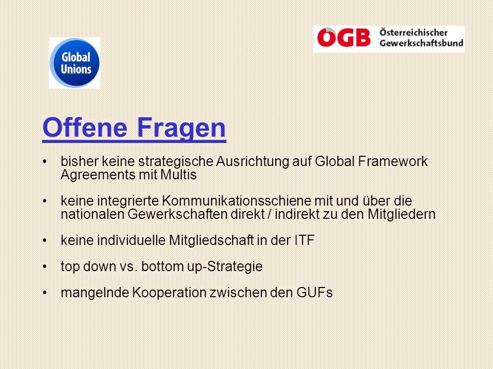 Offene Fragen bisher keine strategische Ausrichtung auf Global Framework Agreements mit Multis keine integrierte Kommunikationsschiene mit und über die nationalen Gewerkschaften direkt / indirekt zu den Mitgliedern keine individuelle Mitgliedschaft in der ITF top down vs.