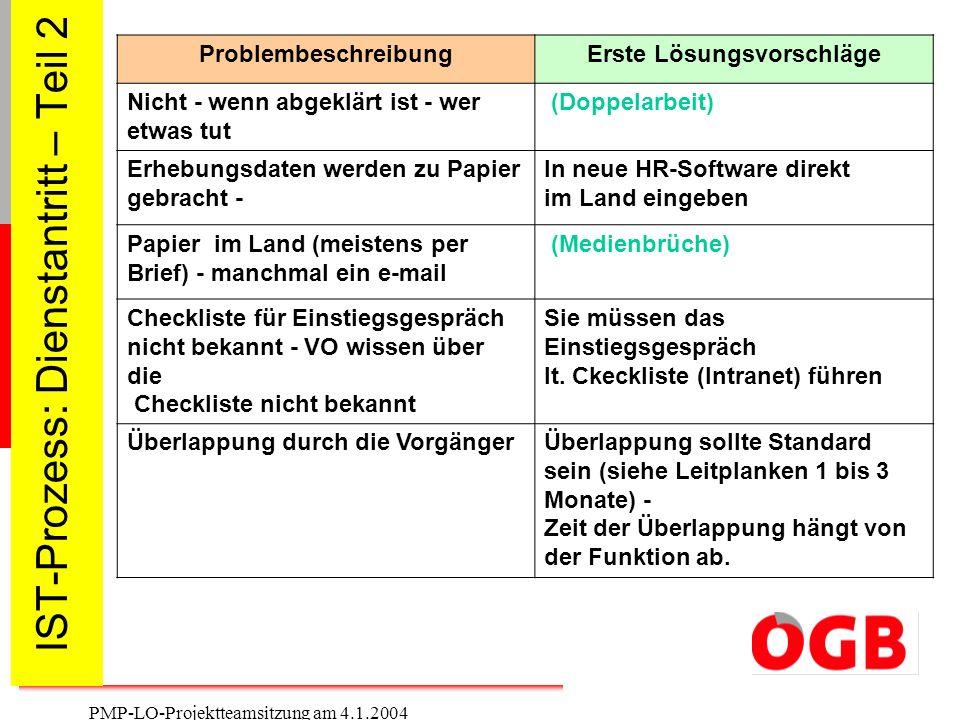 15 PMP-LO-Projektteamsitzung am 4.1.2004 IST-Prozess: Dienstantritt – Teil 2 ProblembeschreibungErste Lösungsvorschläge Nicht - wenn abgeklärt ist - w