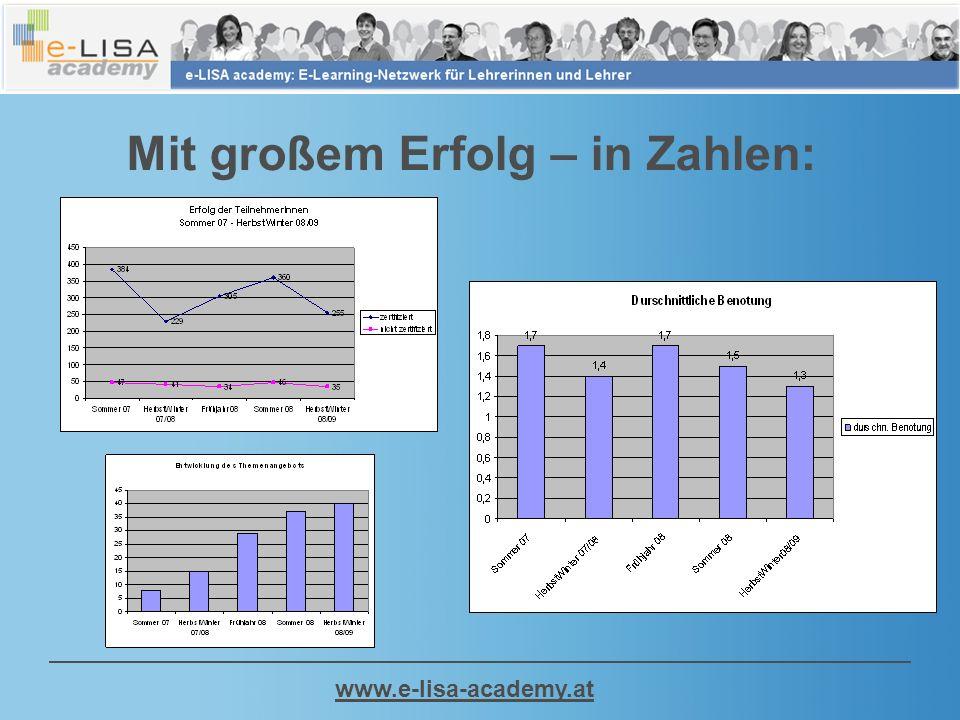 www.e-lisa-academy.at Mit großem Erfolg – in Zahlen: