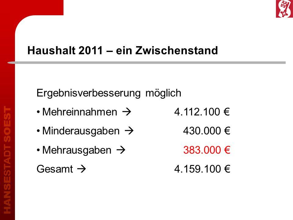 Entwurf 2012 - Gewerbesteuer