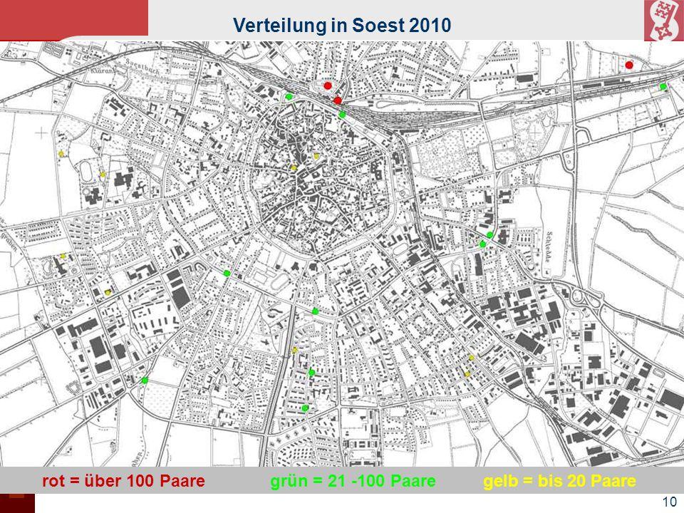 10 Verteilung in Soest Verteilung in Soest 2010 rot = über 100 Paaregrün = 21 -100 Paaregelb = bis 20 Paare