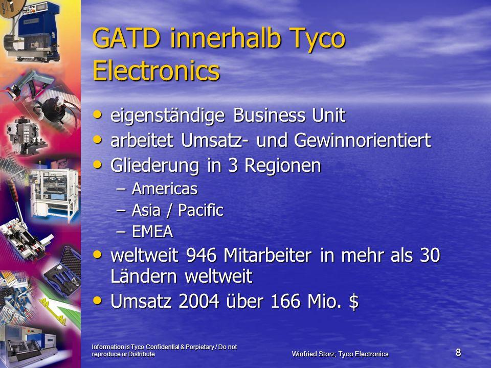 Information is Tyco Confidential & Porpietary / Do not reproduce or Distribute Winfried Storz; Tyco Electronics 19 Zum Meinungsaustausch und für Fragen stehen wir Ihnen noch gerne während der Veranstaltung zur Verfügung.