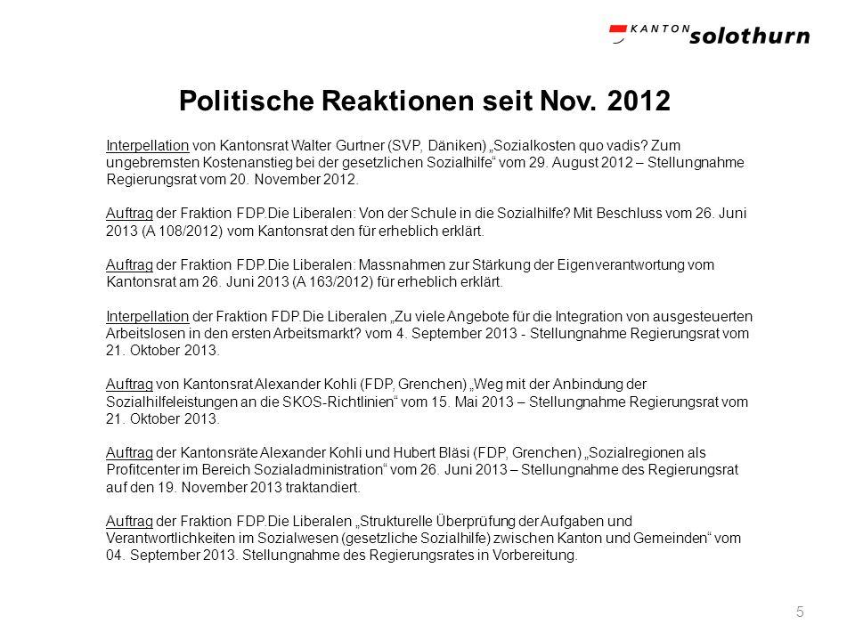 5 Politische Reaktionen seit Nov. 2012 Interpellation von Kantonsrat Walter Gurtner (SVP, Däniken) Sozialkosten quo vadis? Zum ungebremsten Kostenanst