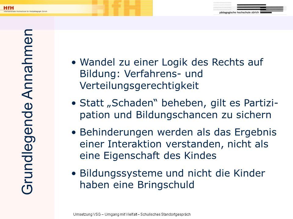Umsetzung VSG – Umgang mit Vielfalt – Schulisches Standortgespräch S.