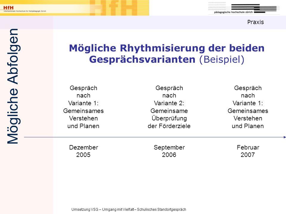 Umsetzung VSG – Umgang mit Vielfalt – Schulisches Standortgespräch Praxis Mögliche Rhythmisierung der beiden Gesprächsvarianten (Beispiel) Gespräch na