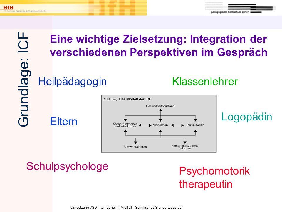 Umsetzung VSG – Umgang mit Vielfalt – Schulisches Standortgespräch Basis:ICF Prinzip: Alle abstrahieren vom eigenen Arbeitskontext und der eigenen Sprache Grundlage: ICF