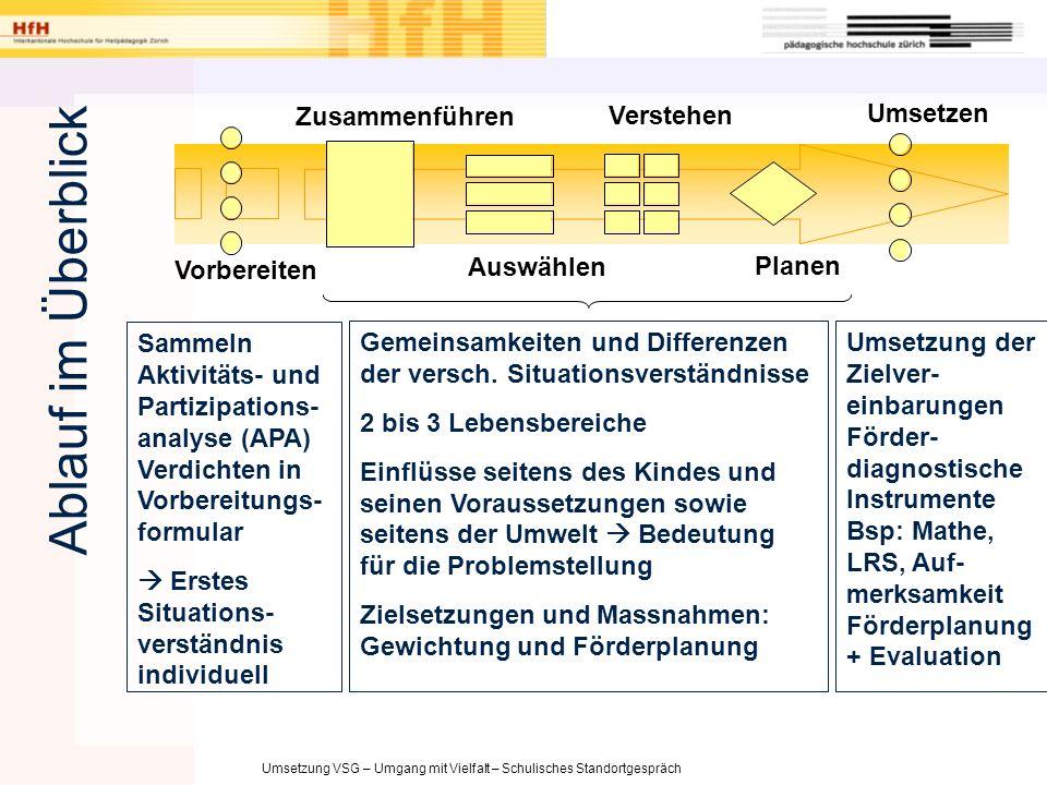 Umsetzung VSG – Umgang mit Vielfalt – Schulisches Standortgespräch Variante 1: mit dem Schwerpunkt «Gemeinsames Verstehen und Planen» Variante 2: mit dem Schwerpunkt «Gemeinsame Überprüfung der Förderziele» Zwei Varianten