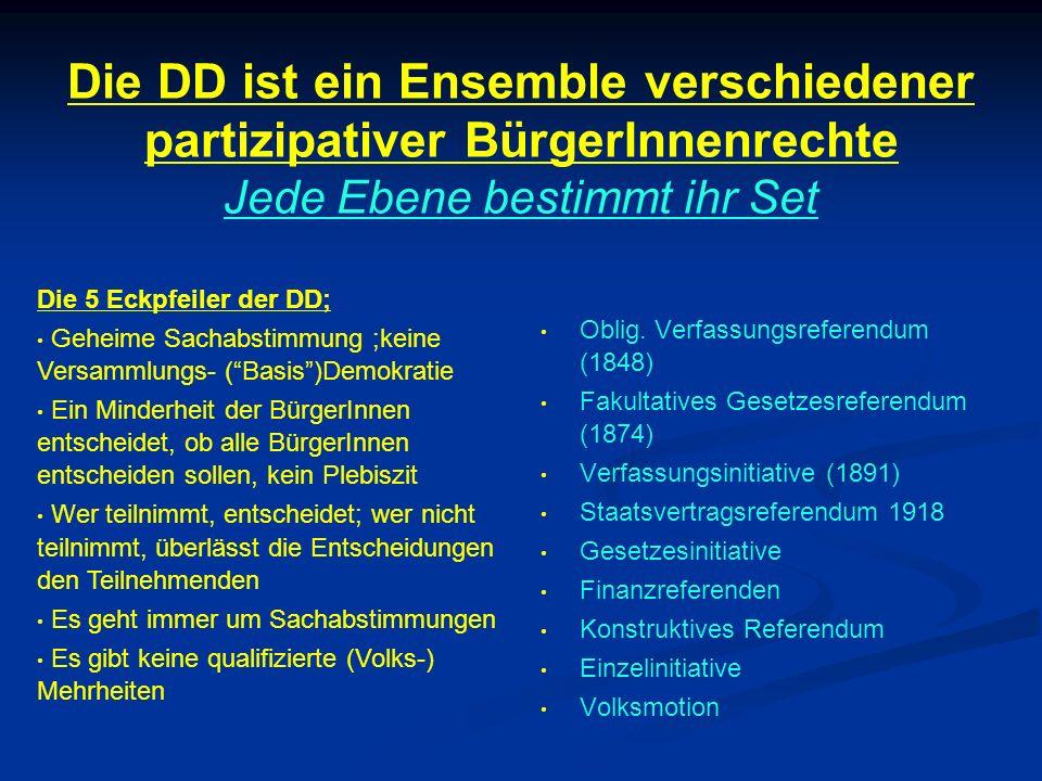Die DD ist ein Ensemble verschiedener partizipativer BürgerInnenrechte Jede Ebene bestimmt ihr Set Oblig. Verfassungsreferendum (1848) Fakultatives Ge