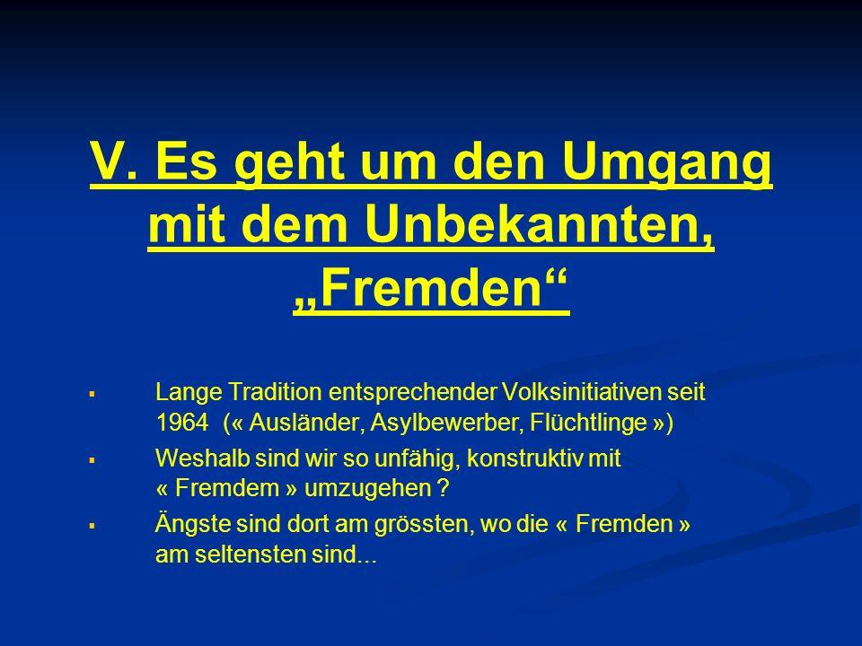 V. Es geht um den Umgang mit dem Unbekannten, Fremden Lange Tradition entsprechender Volksinitiativen seit 1964 (« Ausländer, Asylbewerber, Flüchtling