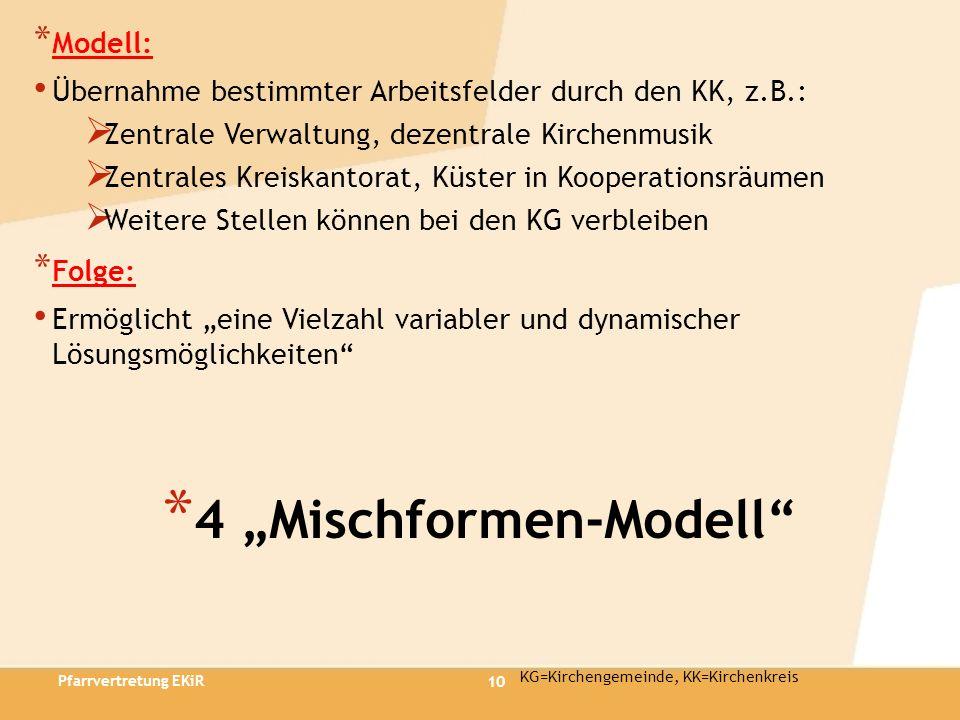 10 * 4 Mischformen-Modell * Modell: Übernahme bestimmter Arbeitsfelder durch den KK, z.B.: Zentrale Verwaltung, dezentrale Kirchenmusik Zentrales Krei