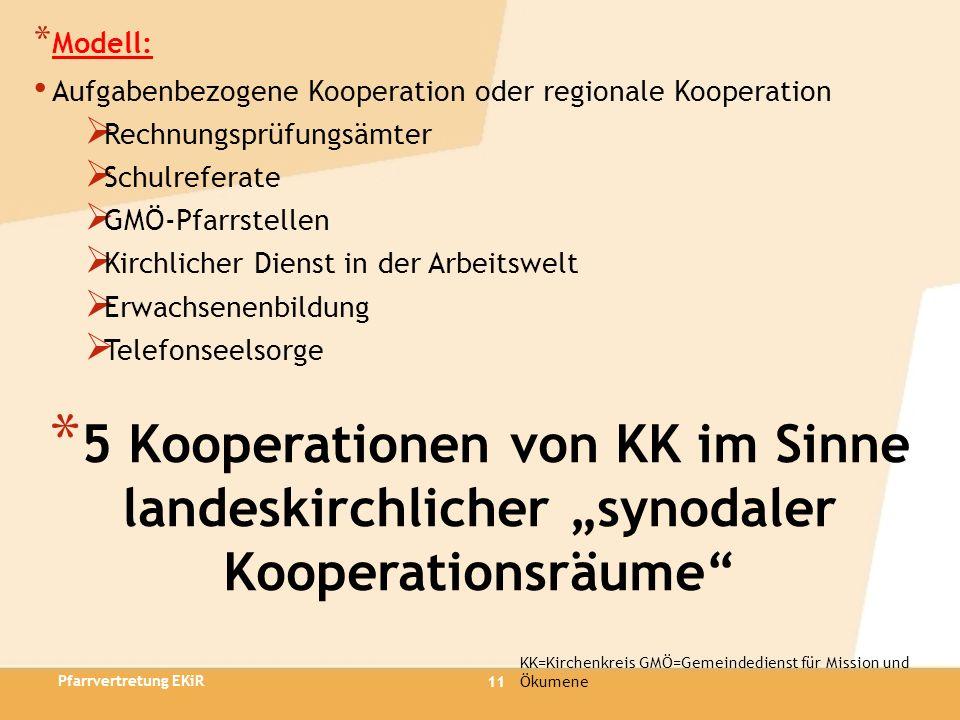 11 * 5 Kooperationen von KK im Sinne landeskirchlicher synodaler Kooperationsräume * Modell: Aufgabenbezogene Kooperation oder regionale Kooperation R