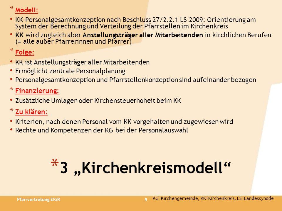 9 * 3 Kirchenkreismodell * Modell: KK-Personalgesamtkonzeption nach Beschluss 27/2.2.1 LS 2009: Orientierung am System der Berechnung und Verteilung d