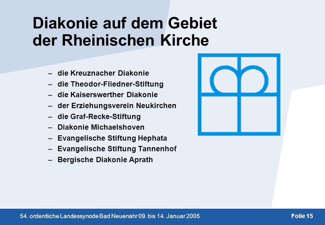 54. ordentliche Landessynode Bad Neuenahr 09. bis 14. Januar 2005Folie 15 Diakonie auf dem Gebiet der Rheinischen Kirche –die Kreuznacher Diakonie –di