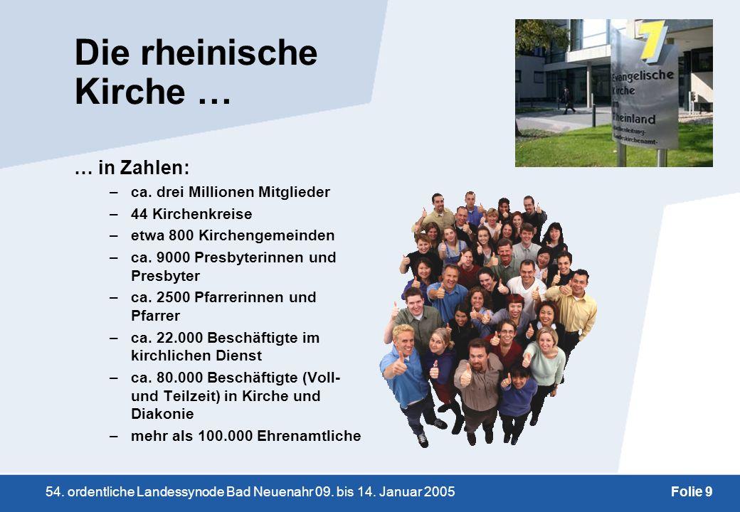 54. ordentliche Landessynode Bad Neuenahr 09. bis 14. Januar 2005Folie 9 Die rheinische Kirche … … in Zahlen: –ca. drei Millionen Mitglieder –44 Kirch
