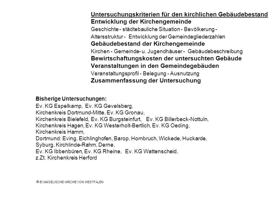 Untersuchungskriterien für den kirchlichen Gebäudebestand Entwicklung der Kirchengemeinde Geschichte - städtebauliche Situation - Bevölkerung - Alters