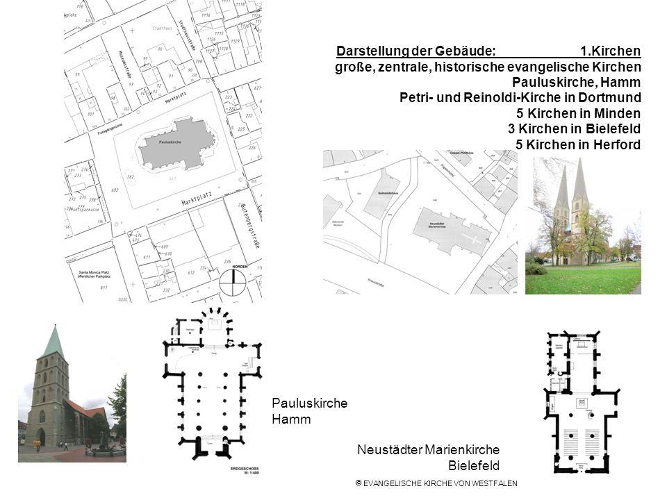 Darstellung der Gebäude: 1.Kirchen große, zentrale, historische evangelische Kirchen Pauluskirche, Hamm Petri- und Reinoldi-Kirche in Dortmund 5 Kirch