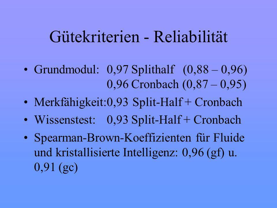 Gütekriterien - Reliabilität Grundmodul: 0,97 Splithalf (0,88 – 0,96) 0,96 Cronbach (0,87 – 0,95) Merkfähigkeit:0,93 Split-Half + Cronbach Wissenstest: 0,93 Split-Half + Cronbach Spearman-Brown-Koeffizienten für Fluide und kristallisierte Intelligenz: 0,96 (gf) u.