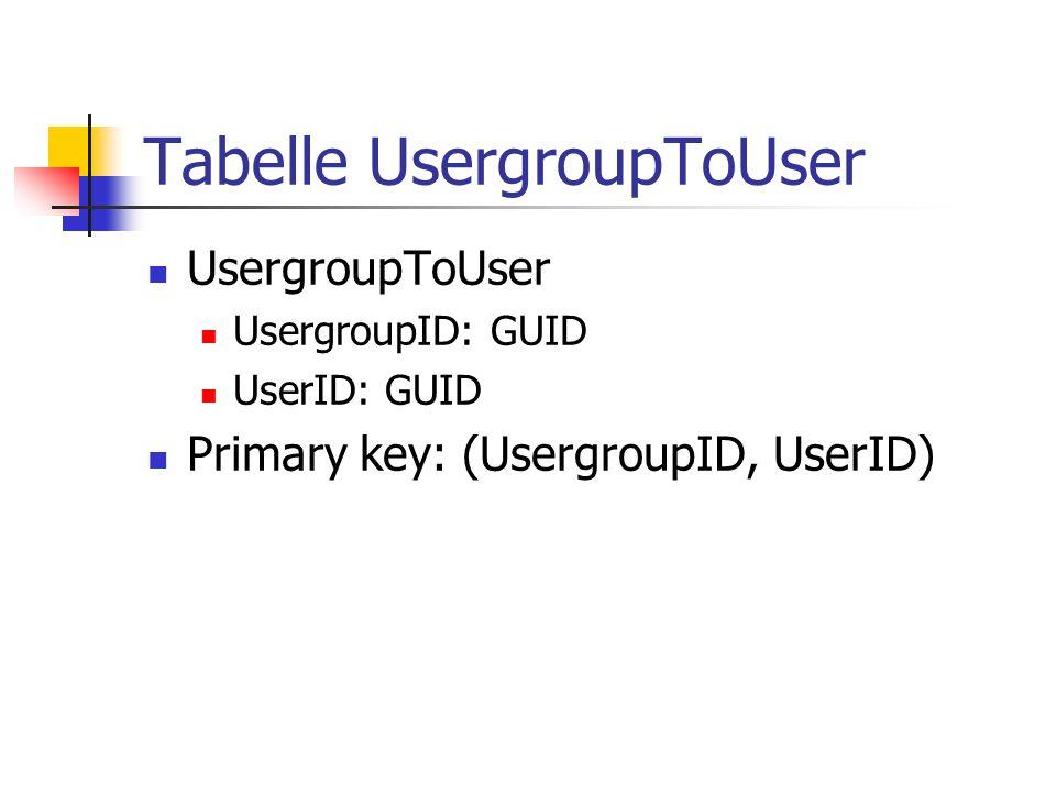 Tabelle UsergroupToUser UsergroupToUser UsergroupID: GUID UserID: GUID Primary key: (UsergroupID, UserID)