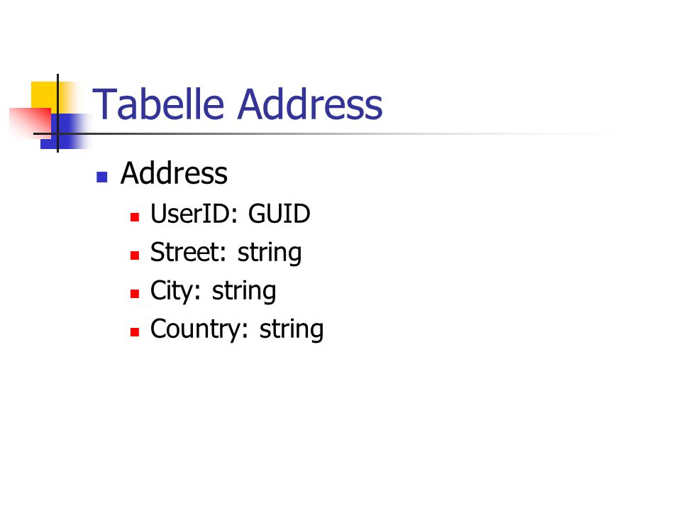 Tabelle Address Address UserID: GUID Street: string City: string Country: string