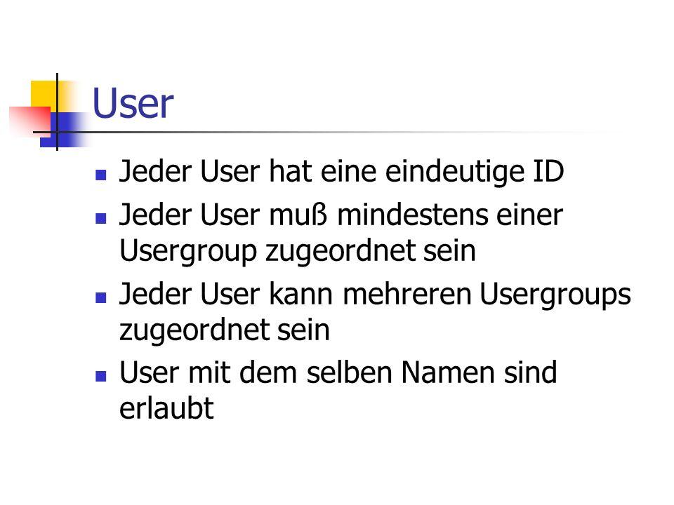 User Jeder User hat eine eindeutige ID Jeder User muß mindestens einer Usergroup zugeordnet sein Jeder User kann mehreren Usergroups zugeordnet sein User mit dem selben Namen sind erlaubt