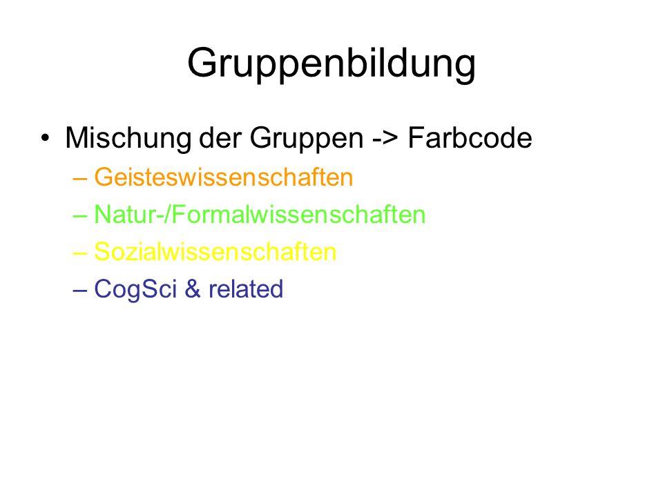 Gruppenbildung Mischung der Gruppen -> Farbcode –Geisteswissenschaften –Natur-/Formalwissenschaften –Sozialwissenschaften –CogSci & related