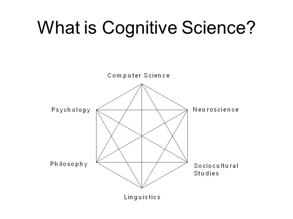 Cognitive Science is the study of human intelligence in all of its forms, from perception and action to language and reasoning.