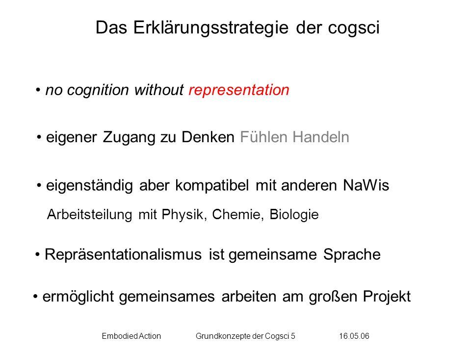 Embodied ActionGrundkonzepte der Cogsci 5 16.05.06 Kritik der 3.
